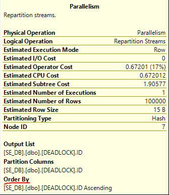 a14_operator