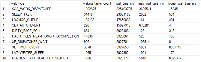a35_server_waits